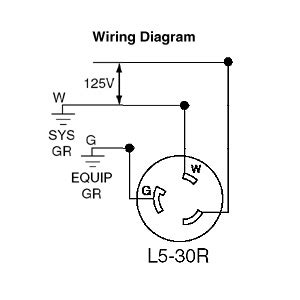leviton l14 30 wiring diagram 29 wiring diagram images