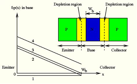 bjt transistor worksheet bjtflow t