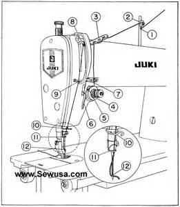 Sae j1772 ev connector wiring diagram further m fan 3 4 pin wiring