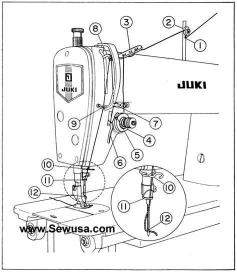 sewing machine diagram juki ddl 555 help me sewing discussion topic