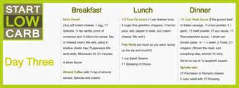 easy low carb menus fitness program for weight loss and toning weight loss health benefits