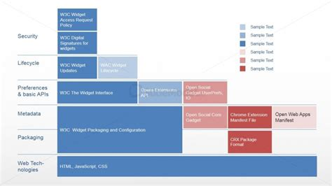 software layer diagram software layered architecture diagram slidemodel