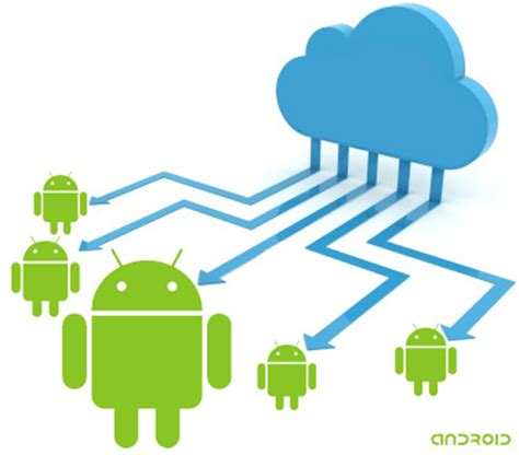 android cloud best android cloud storage apps