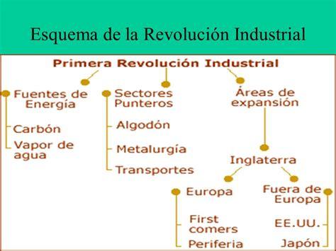 actividades de la revoluci 243 n mexicana material educativo la revoluci 243 n de original file 2 896 215 1 944