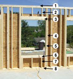 Garage Framing Basics by 3 Stud Corner With Blocking For Wiring Garage Ideas