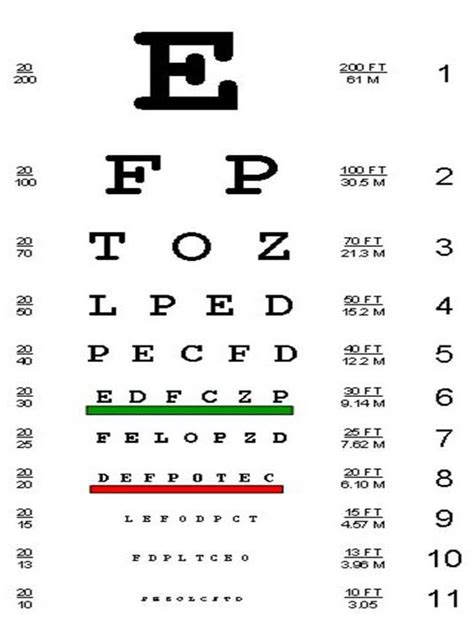 printable eye acuity chart visual acuity chart printable car interior design