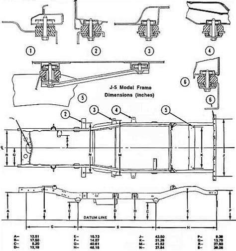 jeep wrangler frame yj frame dimensions frame design reviews