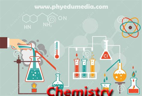 Jual Alat Laboratorium Harga katalog harga jual alat laboratorium kimia sekolah update