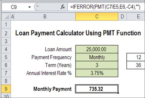 Credit Card Emi Calculation Formula In Excel Excel Loan Payment Calculator Contextures