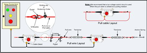 conveyor pull cord switch wiring diagram conveyor pull