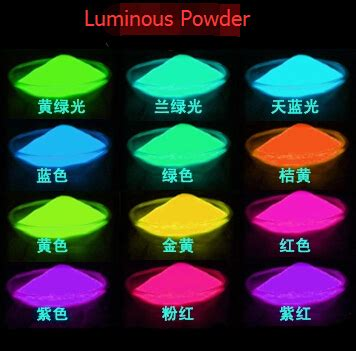 can you mix glow in the powder with regular paint 50g lot sale mixed 5 colors phosphor luminous powder