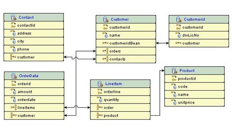 oracle networking tutorial oepe spring jpa tutorial step 1 setup database and