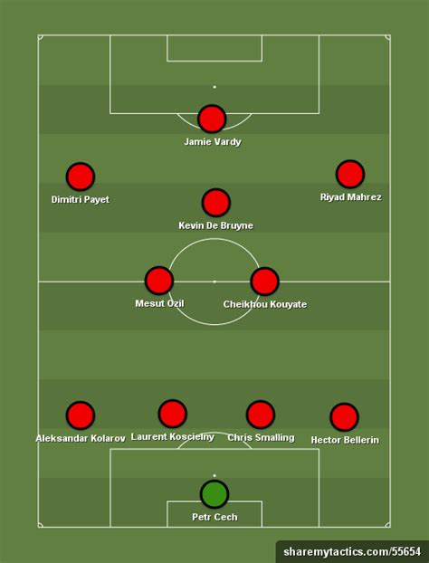 epl xi 2015 early risers xi just football s premier league team of
