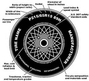 Car Tire Age Safety January 2012 Nationalsafety S Weblog
