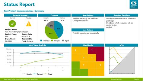 ? You?re looking for a ms project reporting tool?