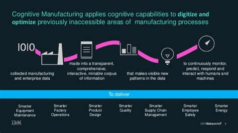 design for manufacturing and assembly delivers product improvements journey to industry 4 0 and beyond with cognitive