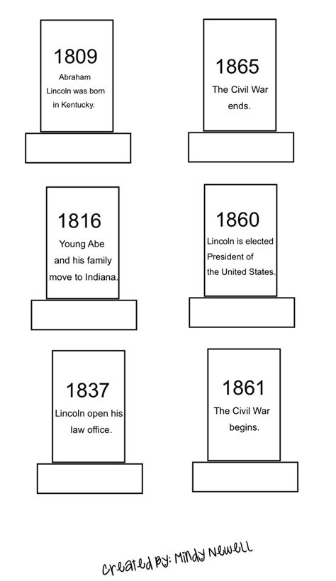 life of abraham lincoln timeline best 25 abraham lincoln timeline ideas on pinterest
