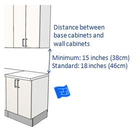 Distance between base cabinets wall cabinets jpg