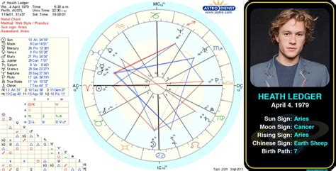 paris jackson birth chart pin by jazmin erinia on astrology pinterest