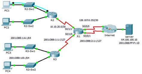 tutorial cisco packet tracer 6 0 1 pdf seeseenayy ccnav2 chapter 6 rse packet tracer tutorial