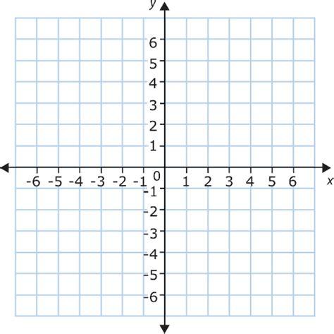 quadrant     coordinate