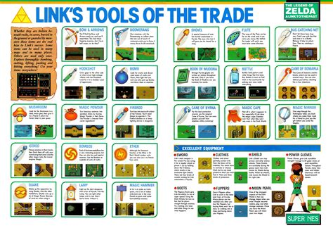 legend of zelda map with items the legend of zelda a link to the past 171 a history of