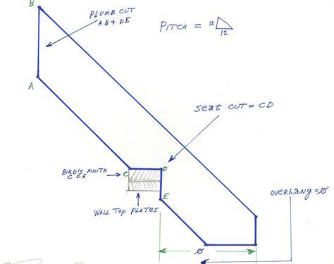 Plumb Cut Rafter by How To Cut Plumb Cuts On Rafters Gazebo