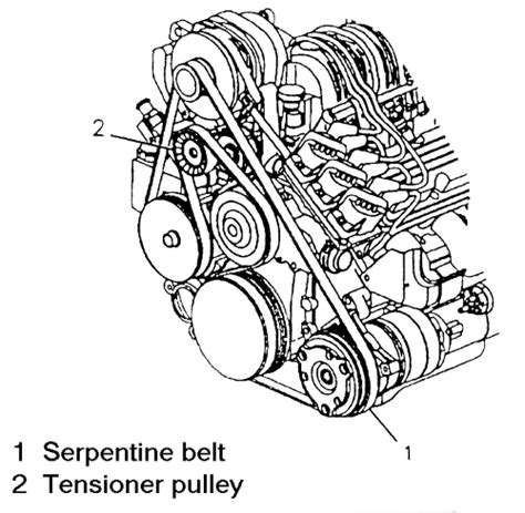how to replace tensioner pulley 1995 buick riviera i need the serpentine belt diagram for a 95 buick park avenue the haynes manual has a quot generic