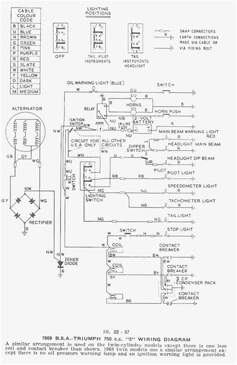 1970 triumph motorcycle wiring diagrams wiring diagram