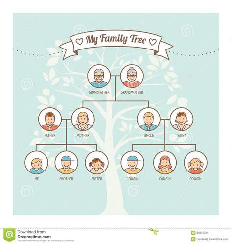 Family Tree Stock Vector Image 58810334 Genealogical Tree Concept Family Tree