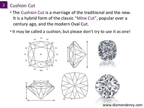 top cuts learn about different shapes at