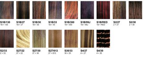 1b hair color sensationnel color charts