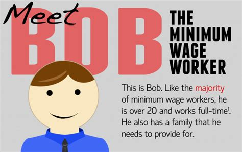 New House Necessities New House Bill To Raise Illinois Minimum Wage To 10 65