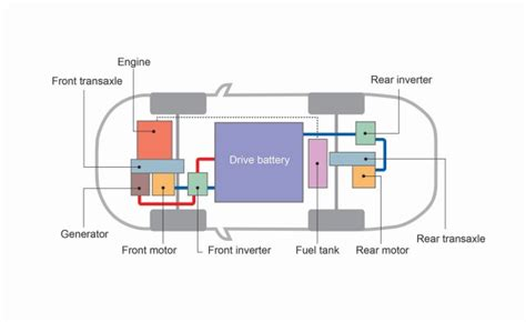 hyundai horn location get free image about wiring diagram