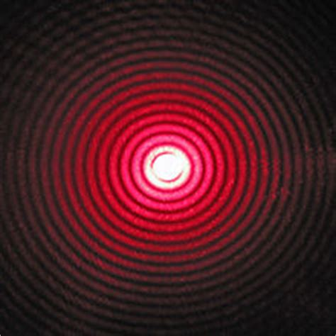 interference pattern synonym image gallery diffraction