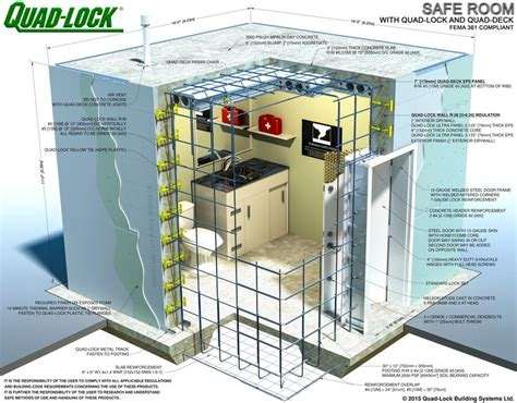 safe room plans free 25 best ideas about safe room on rooms closet fort for and safe room doors