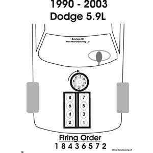dodge 360 firing order diagram 5 9 firing order diagram 5 free engine image for user