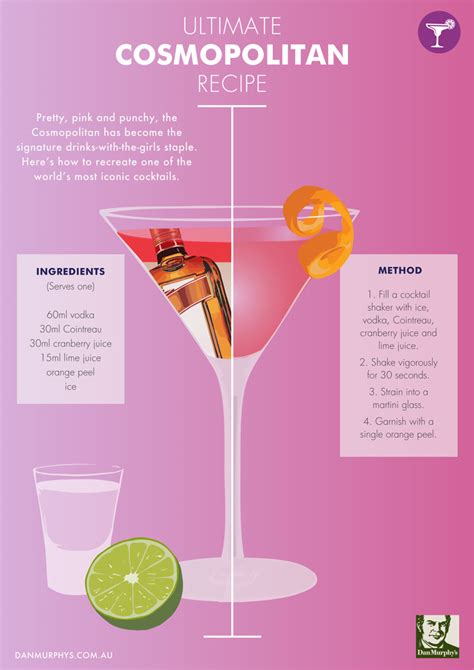 The Ultimate Cosmopolitan Cocktail Recipe Dan Murphy S
