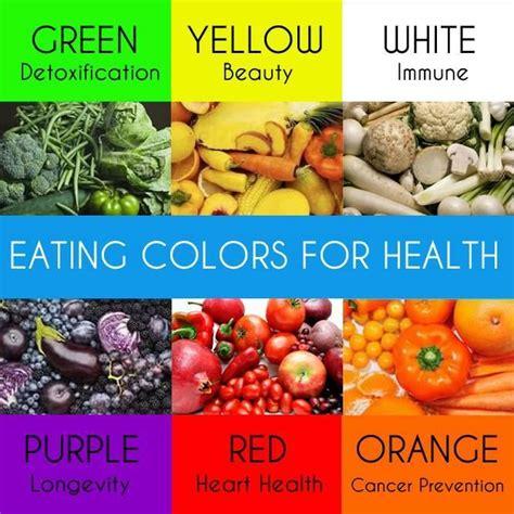Eat Detox Food Color by 15 Best Images About Drt Prezi On