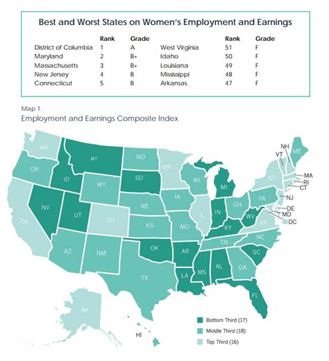 best states to work in the 5 best and worst states to work in if you re a woman