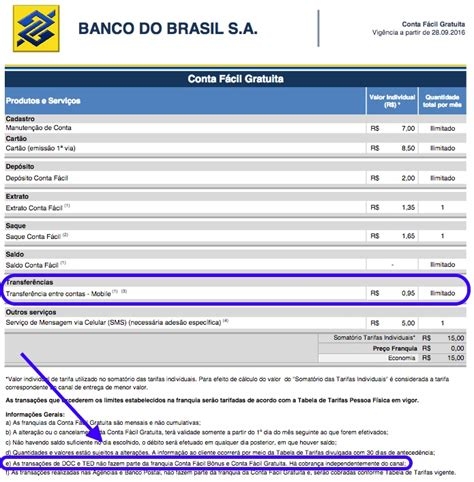 calendrio banco do brasil para aposentados pagamento de pensionistas pelo banco do brasil conta f 225