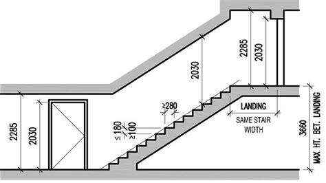 staircase width required stair width is determined by the required