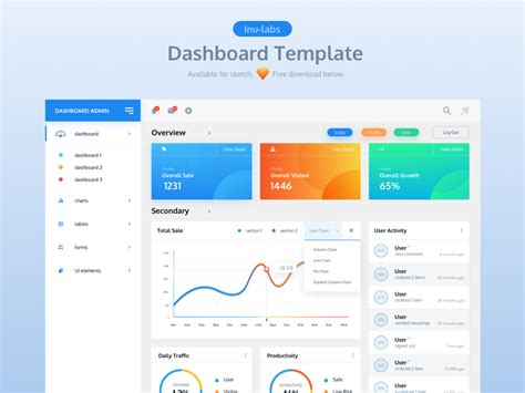 Inu Labs Free Dashboard Template For Sketch Psddd Co Sketch Ui Templates
