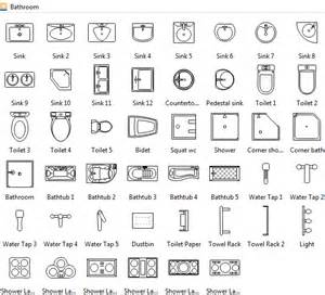 symbols on floor plans floor plan symbols