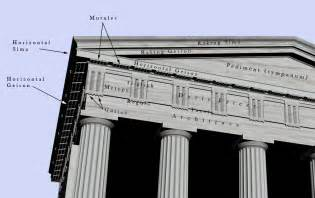 Cornices Definition Geison Wikipedia
