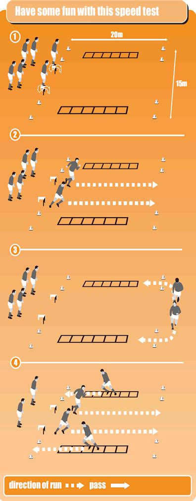 setting up drills clarke basic football speed drill with jumps soccer coach weekly
