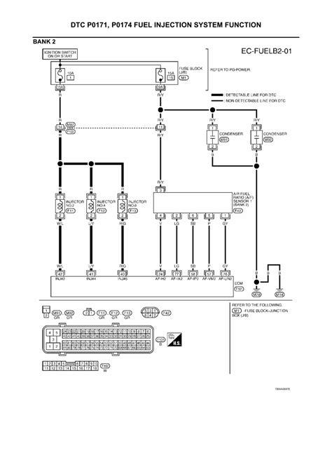 1999 saturn problems 1999 saturn sl2 electrical problems complaints autos post
