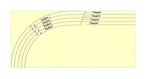 model railroad track templates transition curve templates model railroad hobbyist magazine