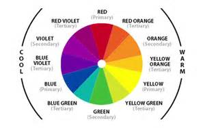 theory of color recalling color theory keywords a way to refresh your
