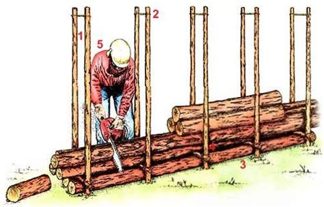 build firewood cutting rack a wood cutting rack makes cutting wood easier do it